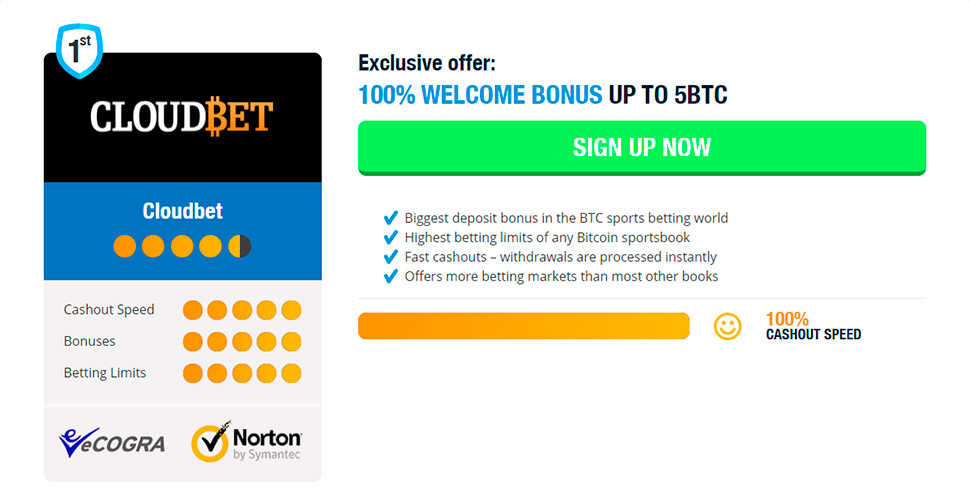 Over under betting tips nba bitcoin